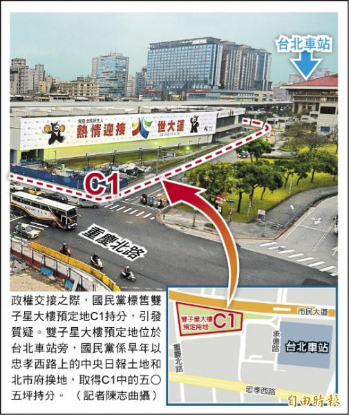 國民黨標售雙子星大樓預定地C1持分,引發質疑。(記者陳志曲攝)