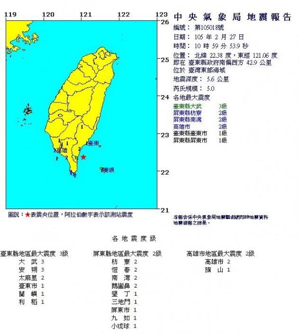 上午10點59分台灣東部海域發生規模5.0有感地震,震央位於台東縣政府南偏西方42.9公里,地震深度5.6公里。(圖擷取自中央氣象局)
