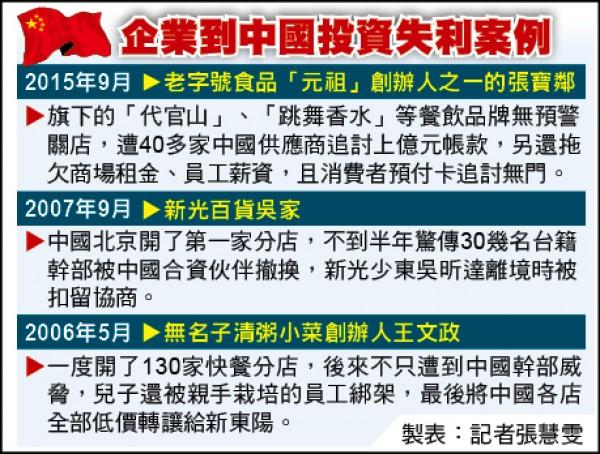 企業到中國投資失利案例