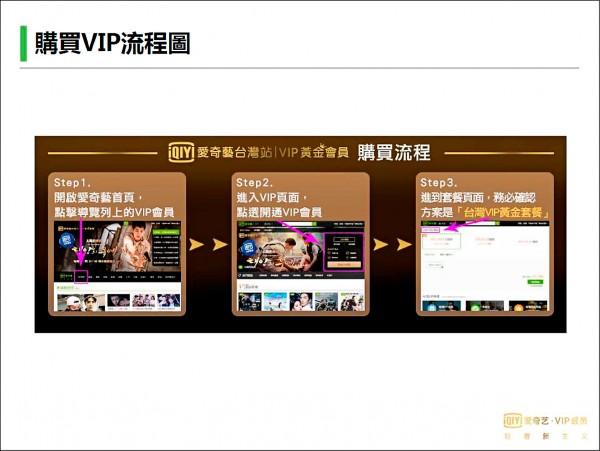 中國OTT業者「愛奇藝」跨境透過「臉書」開設台灣站,且招收付費會員,在NCC未納管及文化部無力審查中國節目下,簡直是「闖空門」登陸台灣。(圖:取自網路)