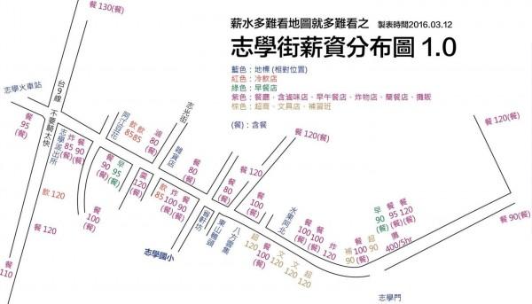 東華大學學生勞動權利促進會畫出一張附近店家打工的薪資地圖,大部分的商家都沒有達到法定標準。(圖擷取自東華大學學生勞動權利促進會臉書粉絲團)