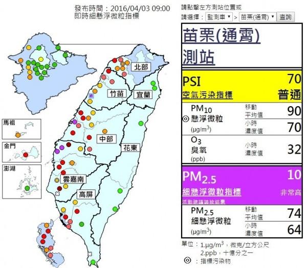 據環保署空氣品質監測網指出,今天早上一度有3個空氣觀察測站達到「紫爆」等級。 (圖取自空氣品質監測網)
