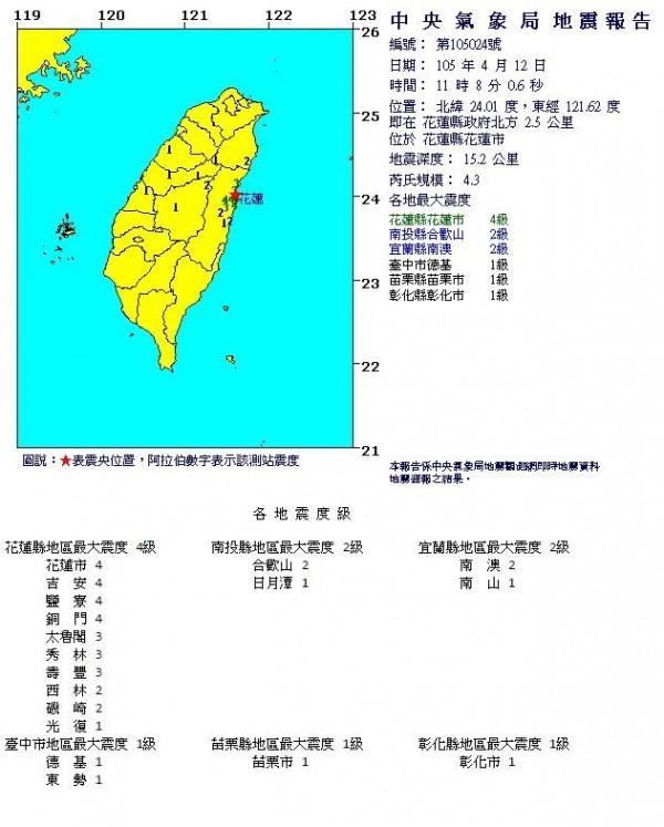 今天上午11時8分於花蓮發生芮氏規模4.3地震,隨後在11時10分、23分則再度發生小區域有感地震。(圖擷取自中央氣象局)