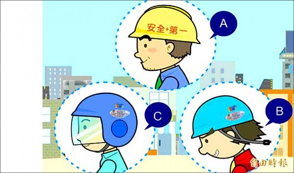 新機車筆試試題將增加情境式考題,例如此題就是三幅戴帽圖,問哪個選項才是正確的安全帽戴法。(記者陳鳳麗攝)