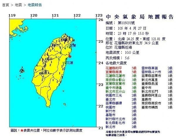 昨晚花蓮縣整府東北方發生芮氏規模5.6的有感地震。(畫面擷自中央氣象局網站)