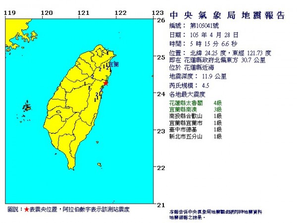 05:15再發生一起規模4.5地震。(畫面擷自氣象局網站)
