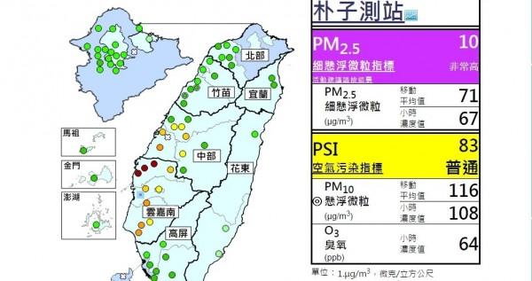 雲嘉南今日空氣品質不佳,PM2.5濃度達到紫爆。(翻攝自環保署空氣品質監測網)