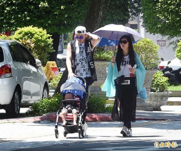 目前大台北地區已出現37度以上高溫。(資料照,記者方賓照攝)