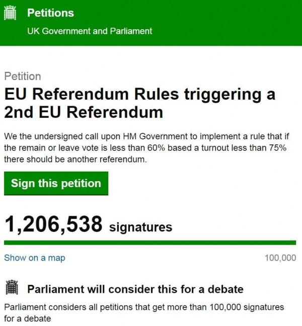 英國脫歐公投結果昨日出爐,但有大批英國民眾湧入英國國會的網站連署,希望舉辦第2次公投,目前已逾百萬人連署。(圖擷取自英國下議院連署網站)