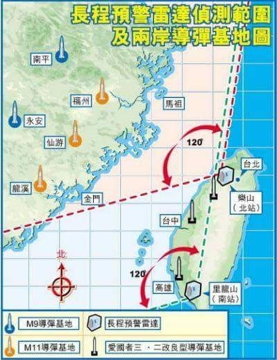 讀者提供網路截圖,指出台灣雷達偵測範圍以中國為主,可能忽略東部威脅。(讀者提供)
