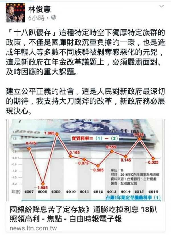 立委林俊憲在臉書指會監督新政府改革十八趴優存制度。(圖:擷取自林俊憲臉書)