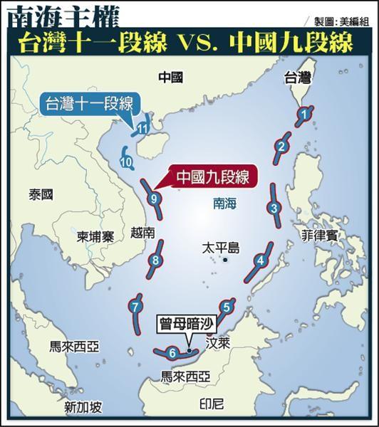 九段線是中華人民共和國在建政後所主張,來源則是中共於1953年為修好與越南的邦交,在中華民國十一段線的基礎上移除與越南相鄰的北部灣、東京灣兩線後,所改成的九段線。(圖為本報製作)