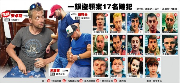 一銀盜領案17名嫌犯