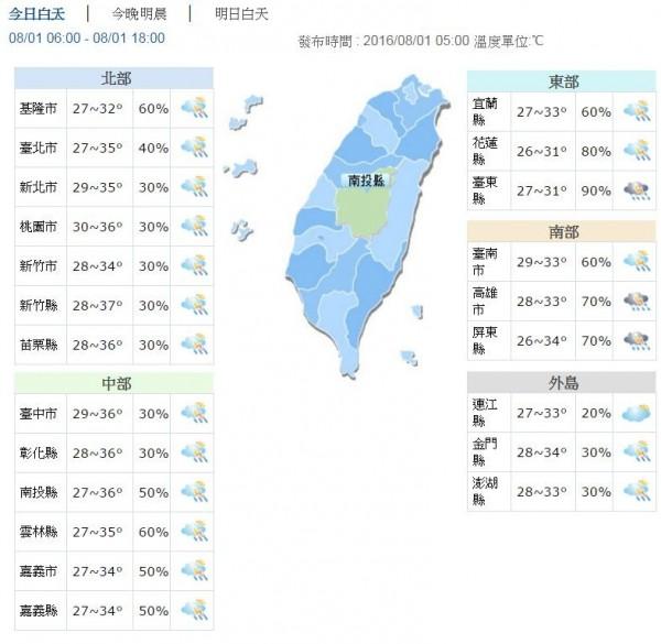 今日天氣預報。(圖片取自氣象局網站)