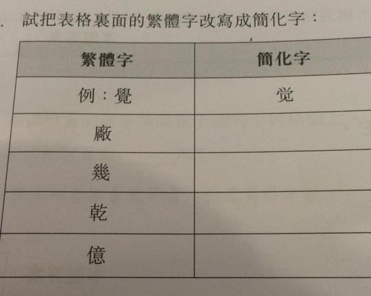 香港學生暑假作業被要求練習「簡體字」。(圖擷自《熱血時報》)