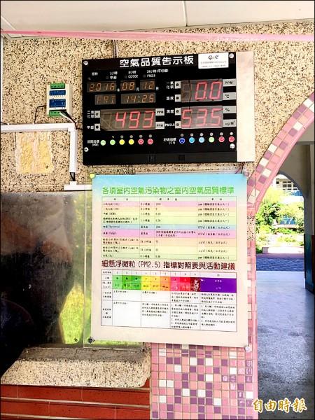 石牌國小啟用台北市首座空氣品質監測與旗幟自動升落系統,監控校內空氣品質,藉此決定是否上戶外課程,保障師生健康。(記者郭逸攝)