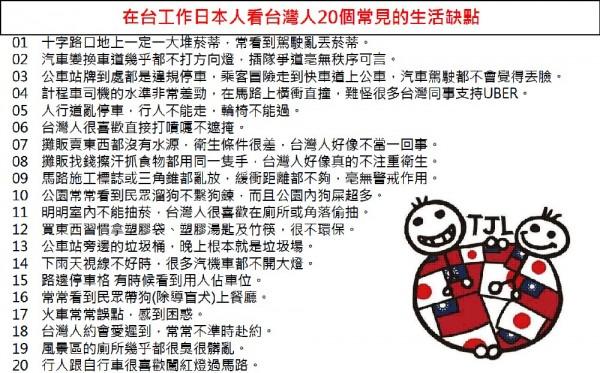 在台日本人看台灣人20個常見的生活缺點。(圖擷自台大批踢踢)