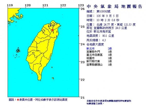 央氣象局表示,新北市烏來區今天(5日)上午10時2分發生芮氏規模4.3地震。(圖片取自氣象局)