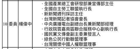 楊偉中在臉書上貼出自己提供給黨產委員會的資料表格。(記者林宜樟翻攝)