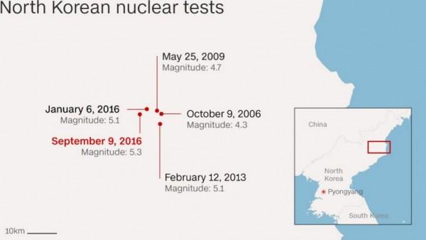 圖為5次北韓進行核試時間。(圖擷自《CNN》)