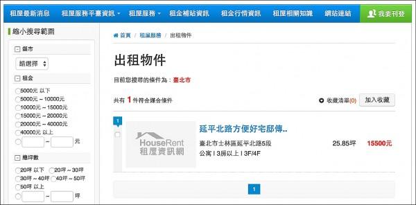 「台北市租屋服務平台」效果有限,現僅一件位在士林三房公寓招租。(取自租屋服務平台)