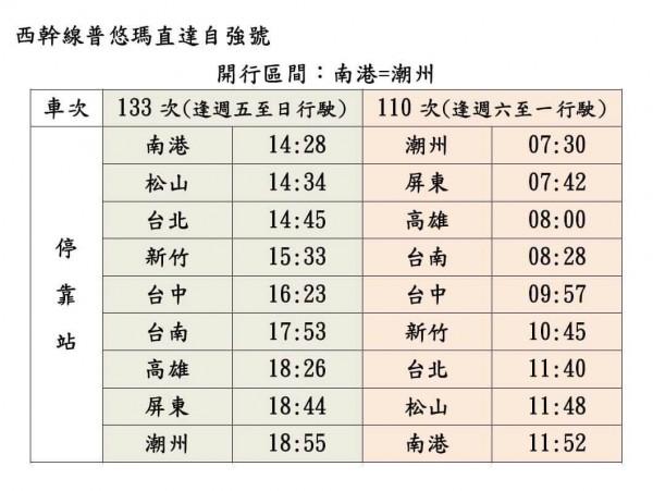 台鐵10月20日進行改點,潮州站至南港站將增開普悠瑪。(台鐵提供)