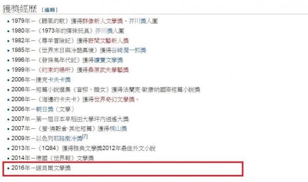 今年諾貝爾獎尚未揭曉,《維基百科》的介面卻顯示村上春樹已獲獎。(圖擷自《維基百科》)