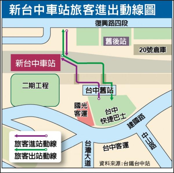 新台中車站旅客進出動線圖