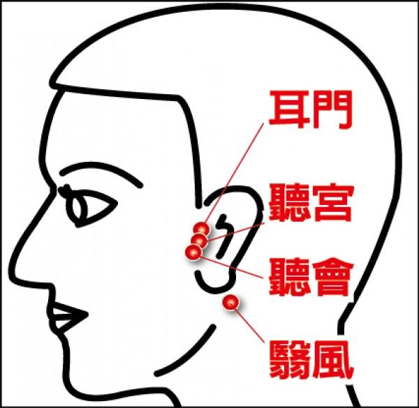閉塞 感 耳