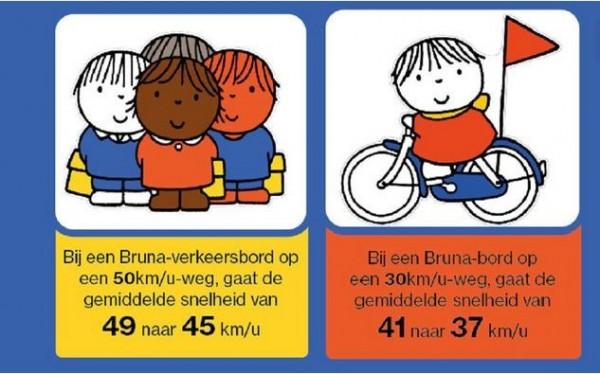 荷蘭某條道路號誌全以迪克·布魯納娃娃為主體,卡通萌樣讓駕駛聯想到孩童,不自覺減速。(圖擷取自《荷蘭共同日報》)