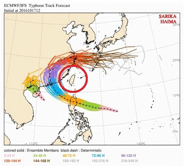 中央氣象局氣象預報中心主任鄭明典表示,由於目前台灣上空有個深厚的高氣壓,強颱「海馬」很可能會繞著高壓邊緣北上轉入西風帶。(圖截自鄭明典臉書)