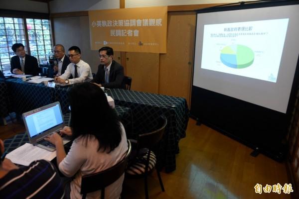 台灣世代智庫公布「小英執政決策協調會議觀感」調查結果,結果顯示近七成,過半民眾也認為總統為直選,應該要做事,不能退居二線。(記者陳志曲攝)