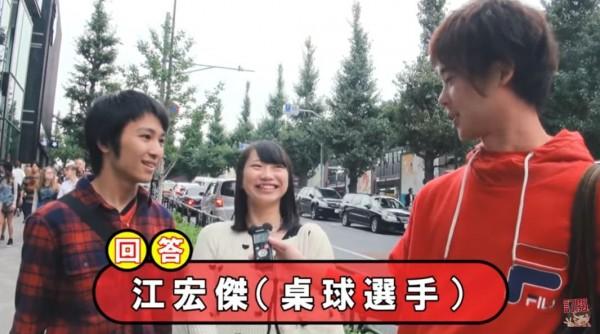 不少女生說出「江宏傑」、「和福原愛結婚的那個人」。(圖擷取自YouTube)