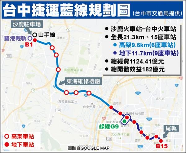 台中捷運藍線規劃圖