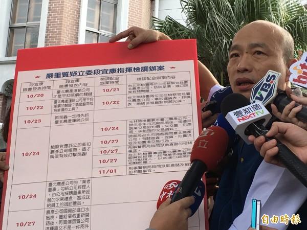 台北農產運銷公司總經理韓國瑜到監察院陳情,質疑民進黨立委段宜康指揮檢調辦案。(記者林良昇攝)