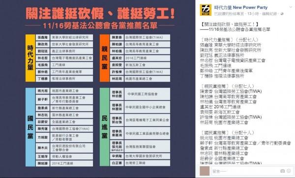 時代力量發布在臉書的11/16勞基法修法公聽會各黨代表名單。(圖擷取自時代力量臉書粉絲團)