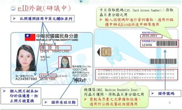 原先規劃的新版身分證將排除健保卡功能,改為身分證與自然人憑證二合一,時程也將延至2019年。圖為年初內政部研議新版身分證的樣式。(圖擷自國發會網站)