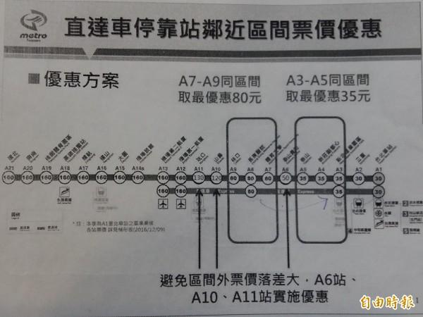 桃捷公司票價說明會,推直達車站3公里鄰近區間同價。(記者鄭淑婷翻攝)