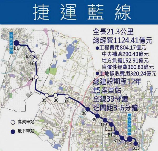 台中捷運藍線全長21.3公里,將設15座車站。(台中市政府提供)
