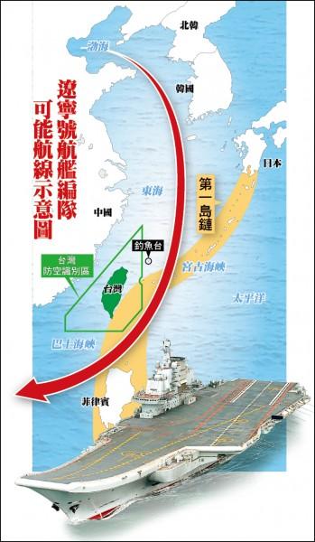 遼寧號航艦編隊可能航線示意圖