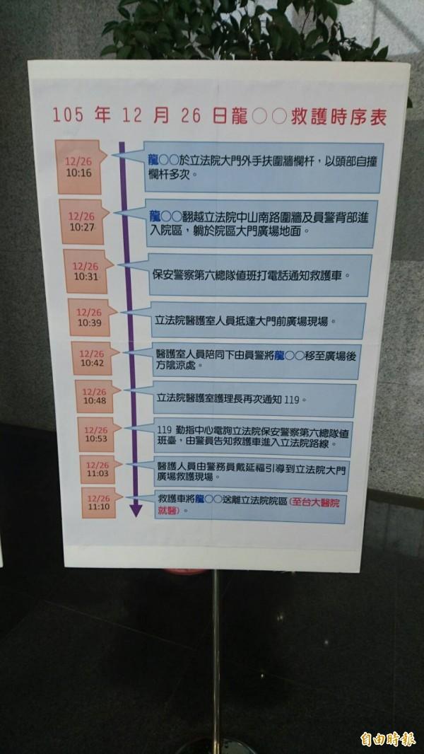 警方公布當天龍幸抗議者送傷送醫的時序表,並無延誤。(記者王冠仁攝)