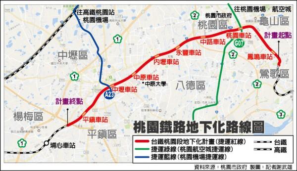 桃園鐵路地下化路線圖
