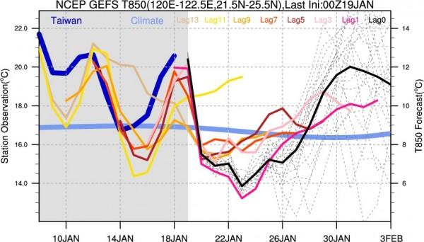 大陸冷氣團來襲,最近一週氣溫偏低,不過氣象局提到,春節期間氣溫可望明顯回暖。(翻攝自氣象局臉書)