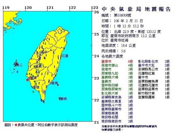 氣象局報告2月11日凌晨1點12分許南市近海發生芮氏規模5.6強震,南市最大震度達6級。(記者王俊忠翻攝)
