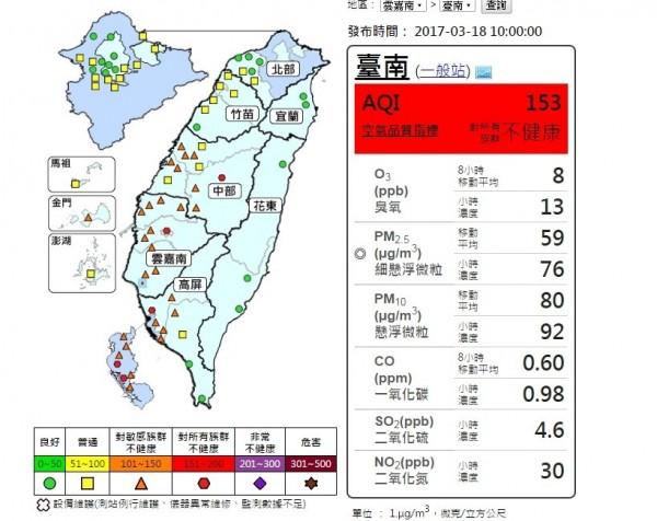 西部10縣市空品不佳,33測站PM2.5偏高。(圖擷自環保署空氣品質監測網)