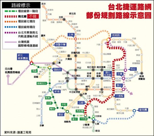台北捷運路網部份規劃路線示意圖