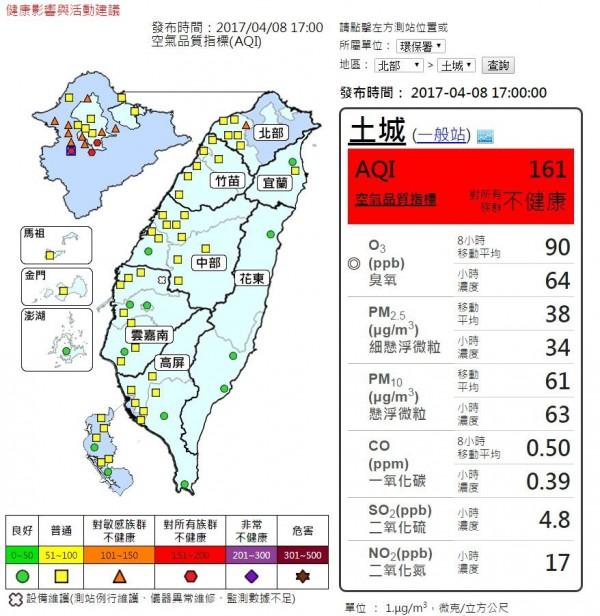 受北方滯留鋒面影響,今天北部地區空氣品質不佳,環保署為此發布紅色警示,提醒民眾減少在戶外活動。(圖擷自環保署空氣品質監測網網站)
