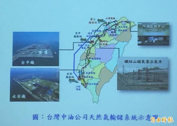 中油天然氣輸儲,北部佈局需第三接收站。(記者黃佩君攝)