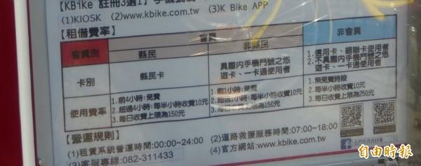 金門「K Bike」自動租賃服務機台載明租借對象分「會員」、「非會員」。(記者吳正庭攝)