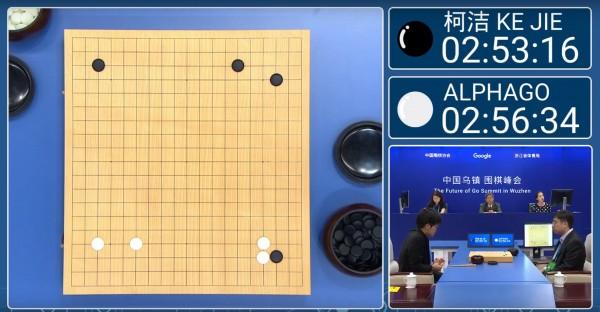 人類代表柯潔執黑子先手,AlphaGo則與去年對戰南韓圍棋名將李世乭一樣,由台灣工程師黃士傑負責落子。(圖擷自YouTube)